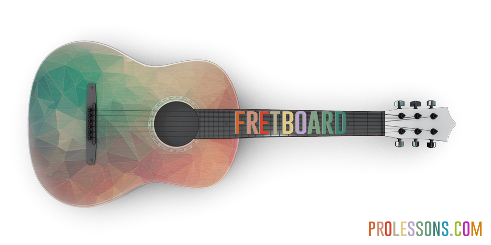 Guitar Fretboard Notes: How to Understand Them