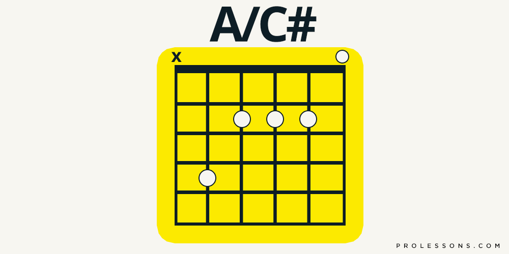 Easy Keys For Guitar How To Play Them