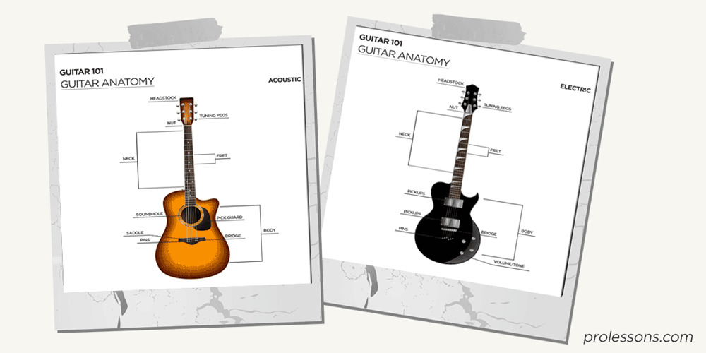 Electric Vs Acoustic How Should I Learn To Play Guitar