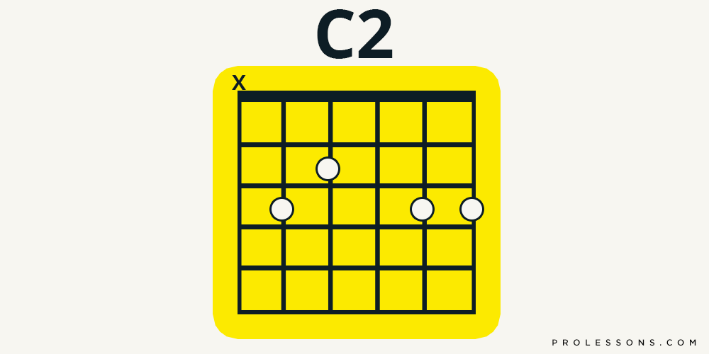 Guitar Chords: Five That Are Easy To Play