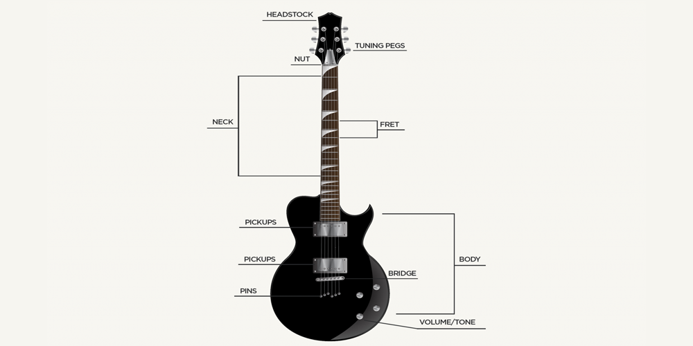 Electric Guitar 101 | Pro Lessons