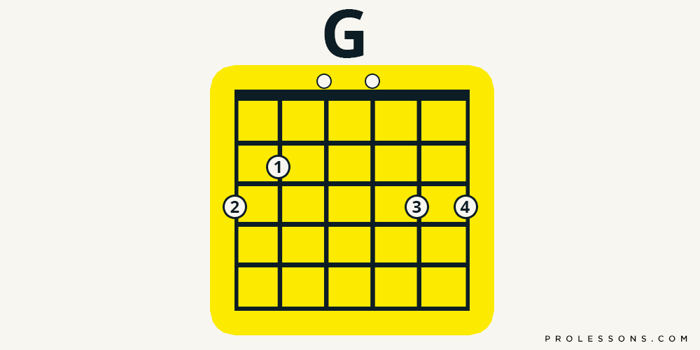 Easy Guitar Chords What They Are And How To Play
