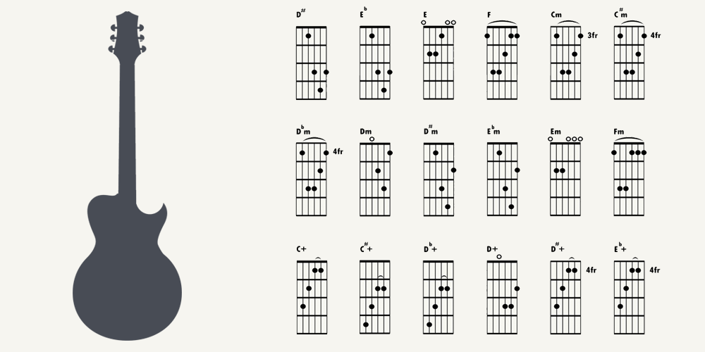 Guitar Chords | Pro Lessons